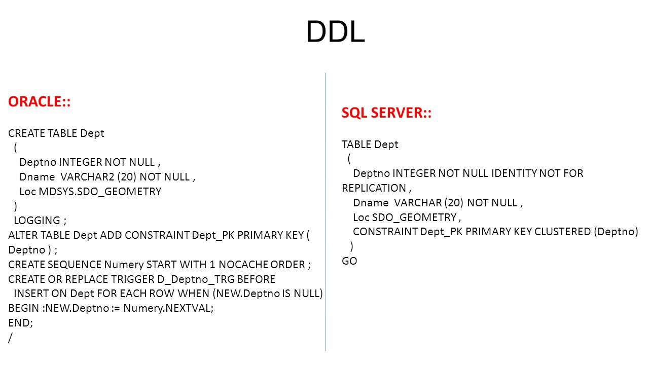 DDL ORACLE:: CREATE TABLE Dept ( Deptno INTEGER NOT NULL, Dname VARCHAR2 (20) NOT NULL, Loc MDSYS.SDO_GEOMETRY ) LOGGING ; ALTER TABLE Dept ADD CONSTR