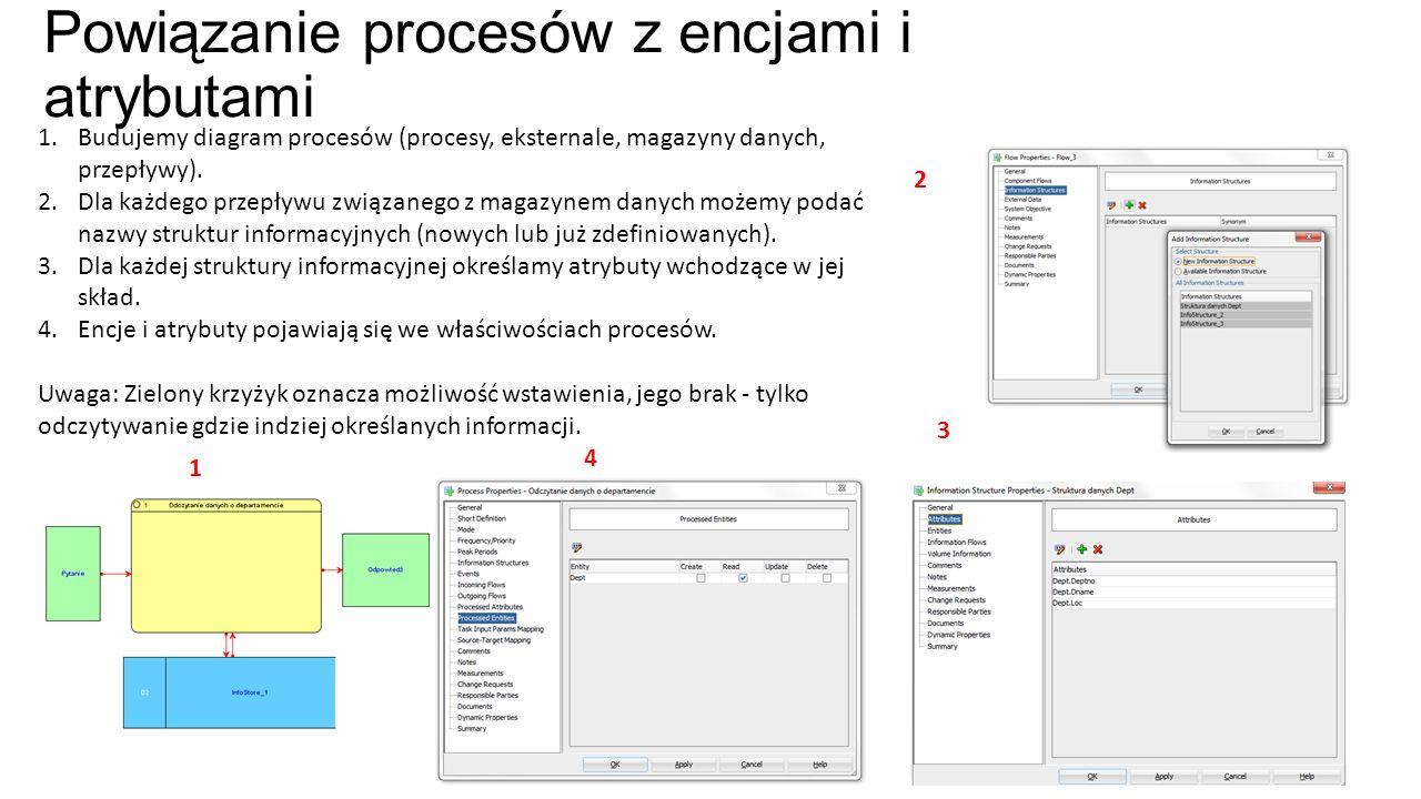 Macierz CRUD dla procesu WpiszPracownika