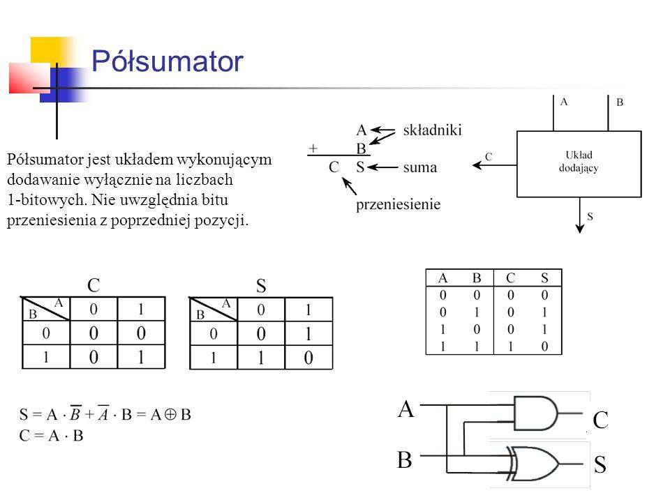 Półsumator Półsumator jest układem wykonującym dodawanie wyłącznie na liczbach 1-bitowych. Nie uwzględnia bitu przeniesienia z poprzedniej pozycji.
