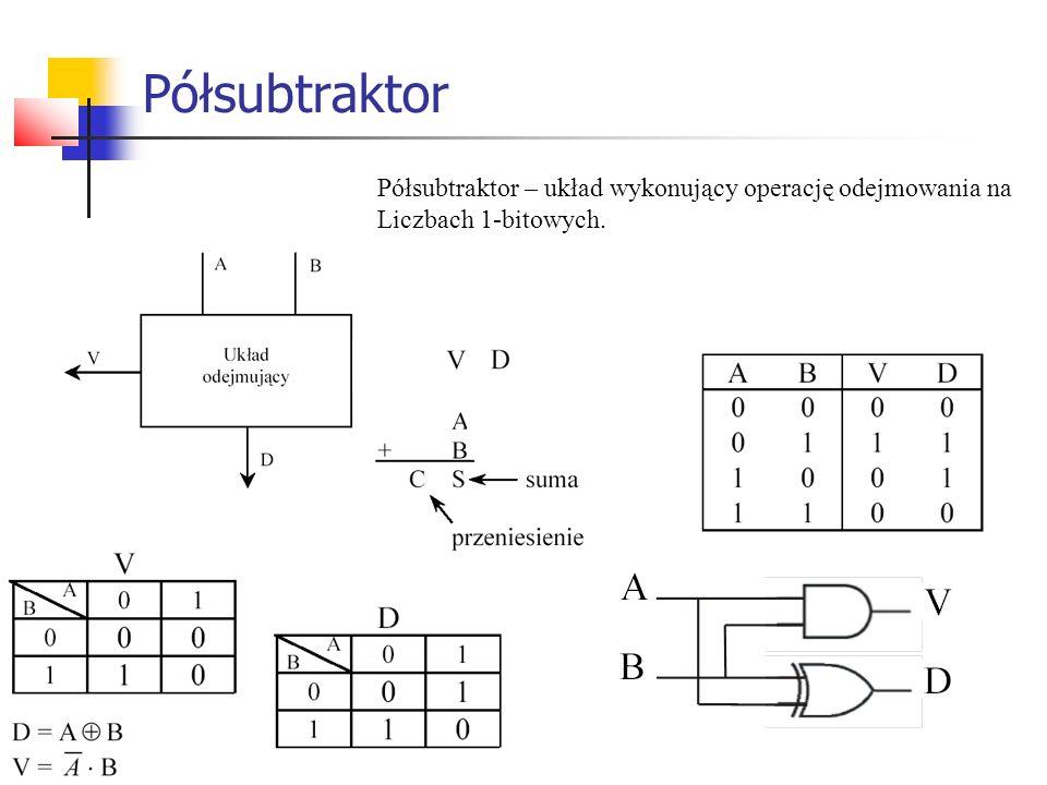 Półsubtraktor Półsubtraktor – układ wykonujący operację odejmowania na Liczbach 1-bitowych.
