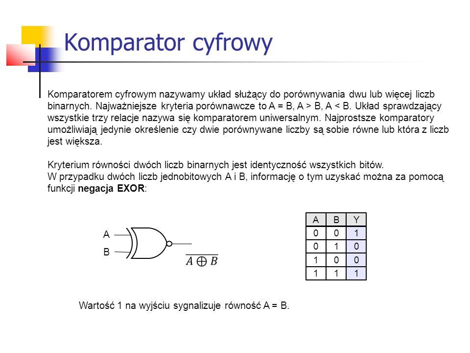 Komparator cyfrowy Komparatorem cyfrowym nazywamy układ służący do porównywania dwu lub więcej liczb binarnych. Najważniejsze kryteria porównawcze to