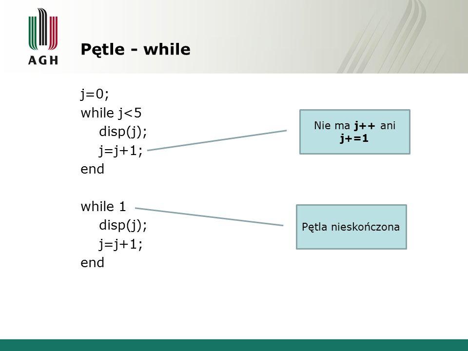 Pętle - while j=0; while j<5 disp(j); j=j+1; end while 1 disp(j); j=j+1; end Nie ma j++ ani j+=1 Pętla nieskończona