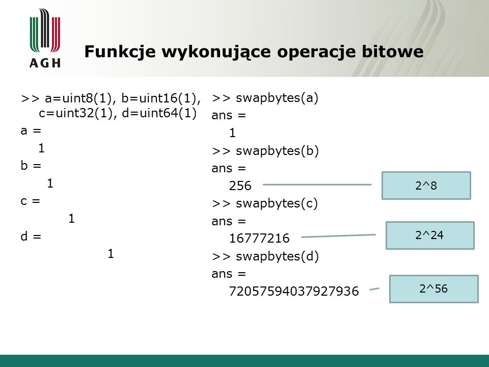 Funkcje wykonujące operacje bitowe >> a=uint8(1), b=uint16(1), c=uint32(1), d=uint64(1) a = 1 b = 1 c = 1 d = 1 >> swapbytes(a) ans = 1 >> swapbytes(b) ans = 256 >> swapbytes(c) ans = 16777216 >> swapbytes(d) ans = 72057594037927936 2^8 2^24 2^56
