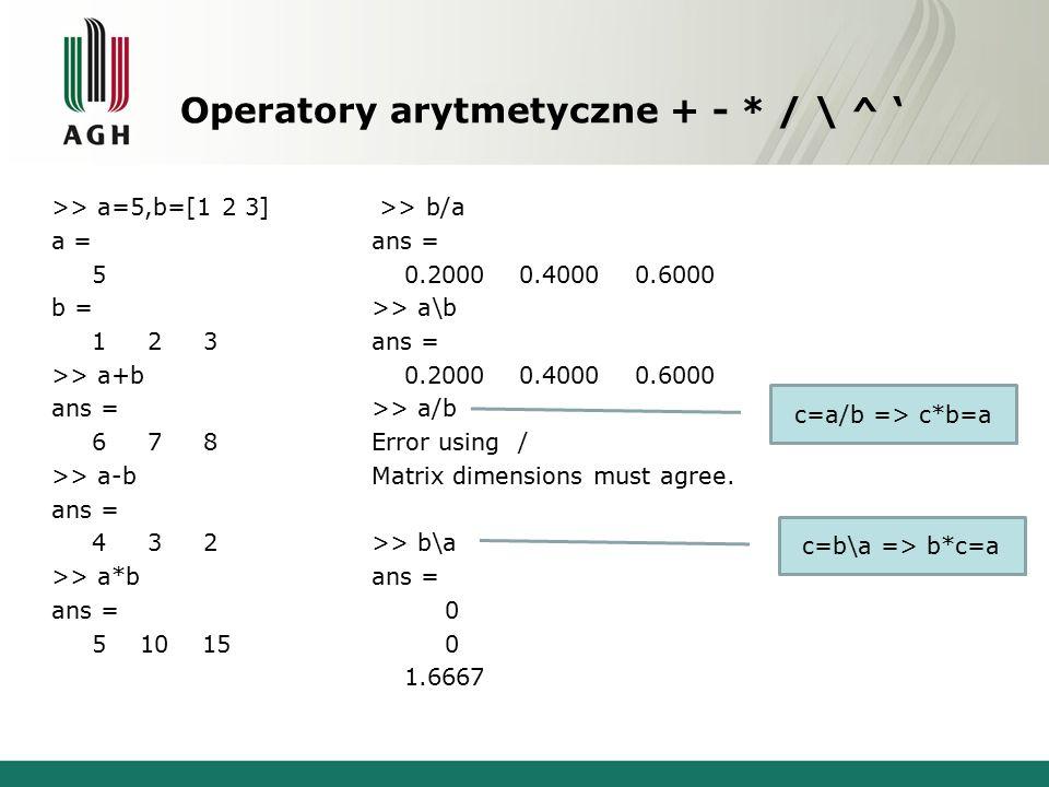 Funkcje wykonujące operacje bitowe >> a=uint8(1), b=uint8(3) a = 1 b = 3 >> bitand(a,b) ans = 1 >> bitor(a,b) ans = 3 >> bitxor(a,b) ans = 2 >> bitget(a,1) ans = 1 >> bitset(a,8) ans = 129 >> bitshift(a,2) ans = 4 >> bitshift(a,-1) ans = 0 >> bitcmp(a) ans = 254 >> bitcmp(a,3) ans = 6 Iloczyn bitowy Suma bitowa Bitowa różnica symetryczna Wartość bitu nr 1 Ustawienie bitu nr 8 Przesunięcie bitowe o 2 pozycje w lewo Przesunięcie bitowe o -1 pozycje w lewo (o 1 w prawo) Negacja wszystkich bitów Negacja bitów na pozycjach od 1 do 3