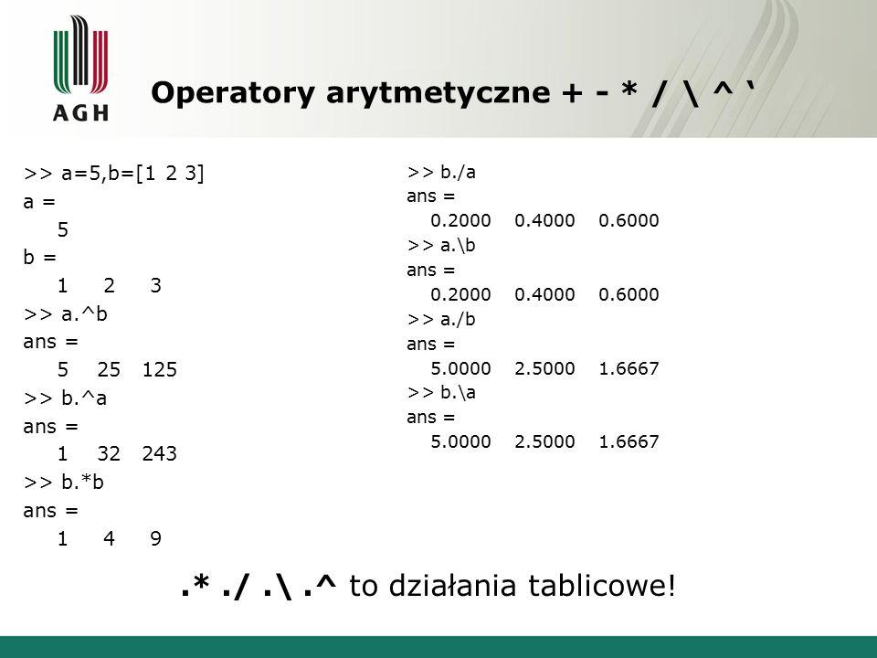 Operatory arytmetyczne + - * / \ ^ ' >> a=5,b=[1 2 3] a = 5 b = 1 2 3 >> a.^b ans = 5 25 125 >> b.^a ans = 1 32 243 >> b.*b ans = 1 4 9 >> b./a ans = 0.2000 0.4000 0.6000 >> a.\b ans = 0.2000 0.4000 0.6000 >> a./b ans = 5.0000 2.5000 1.6667 >> b.\a ans = 5.0000 2.5000 1.6667.*./.\.^ to działania tablicowe!