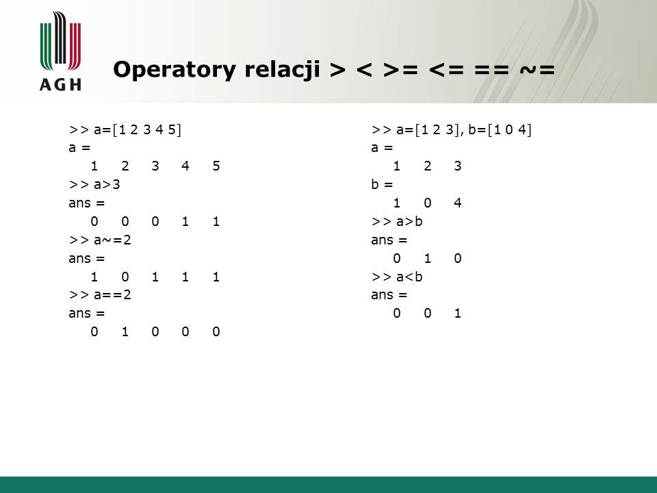Operatory relacji > = <= == ~= >> a=[1 2 3 4 5] a = 1 2 3 4 5 >> a>3 ans = 0 0 0 1 1 >> a~=2 ans = 1 0 1 1 1 >> a==2 ans = 0 1 0 0 0 >> a=[1 2 3], b=[1 0 4] a = 1 2 3 b = 1 0 4 >> a>b ans = 0 1 0 >> a<b ans = 0 0 1