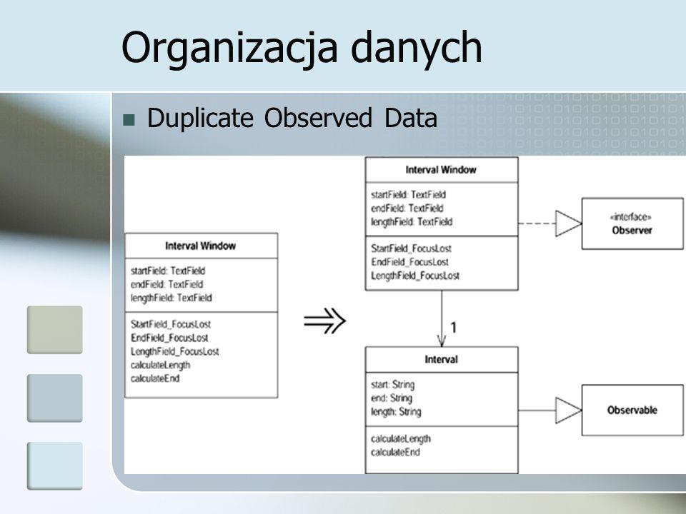 Organizacja danych Duplicate Observed Data