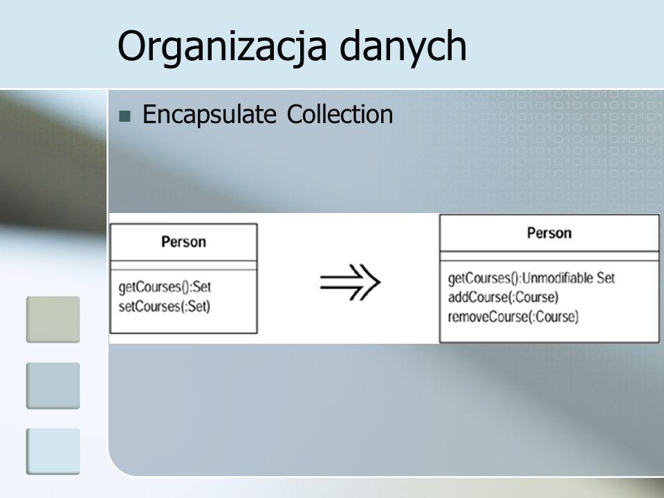 Organizacja danych Encapsulate Collection