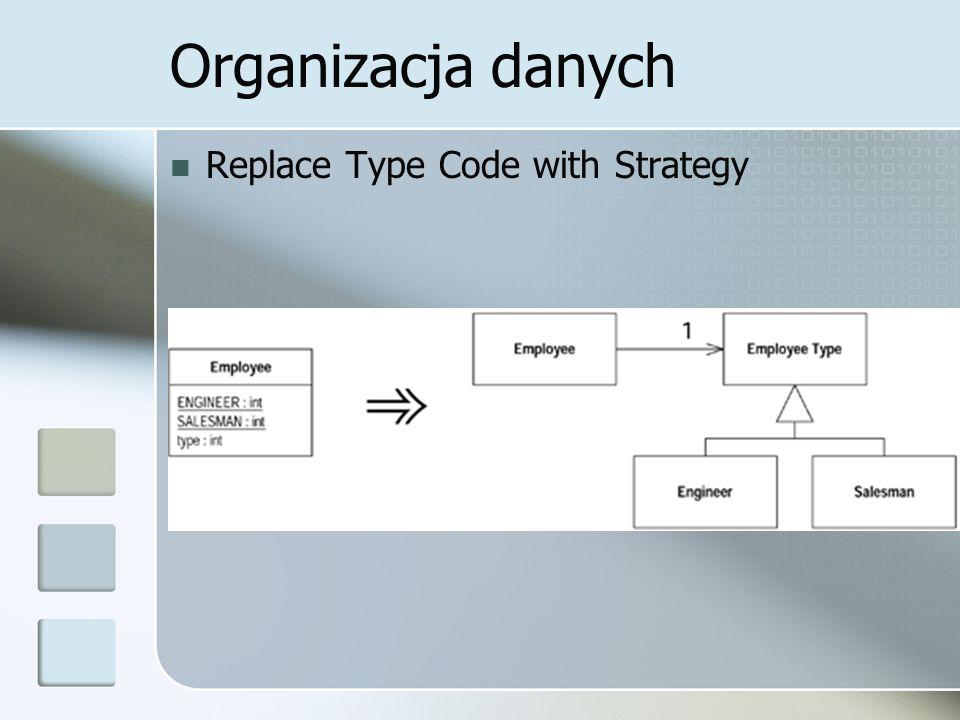 Organizacja danych Replace Type Code with Strategy