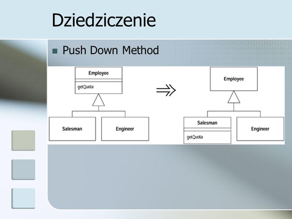 Dziedziczenie Push Down Method