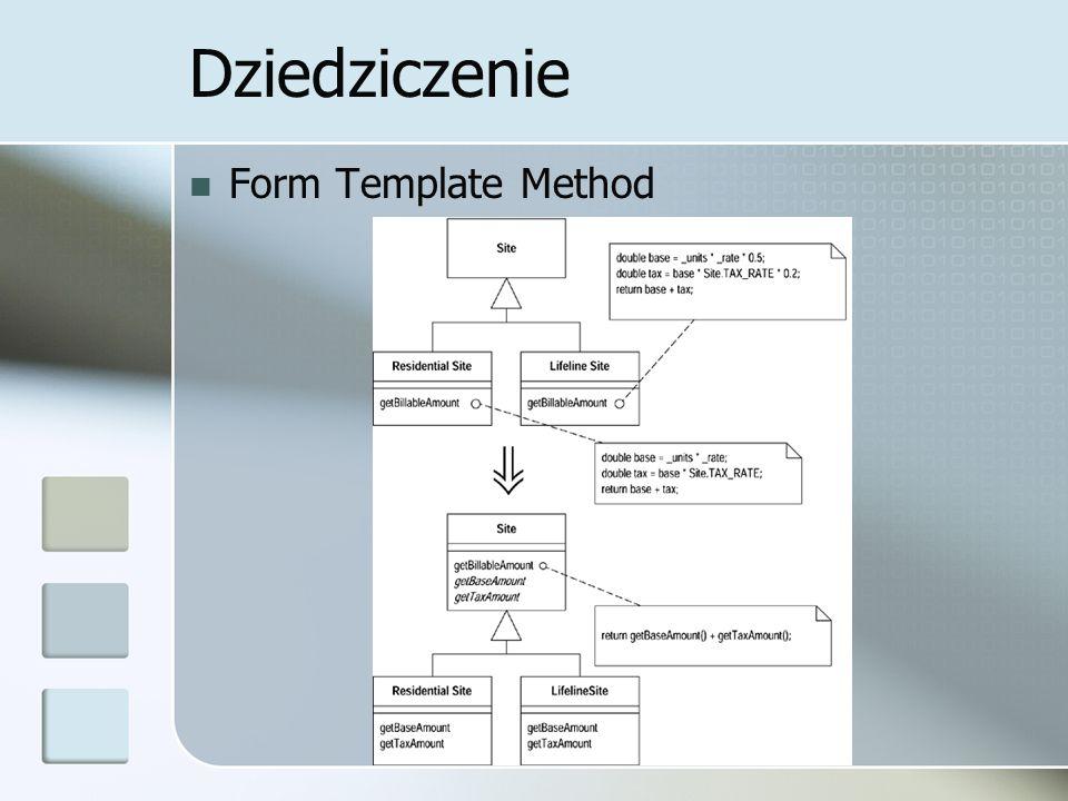 Dziedziczenie Form Template Method