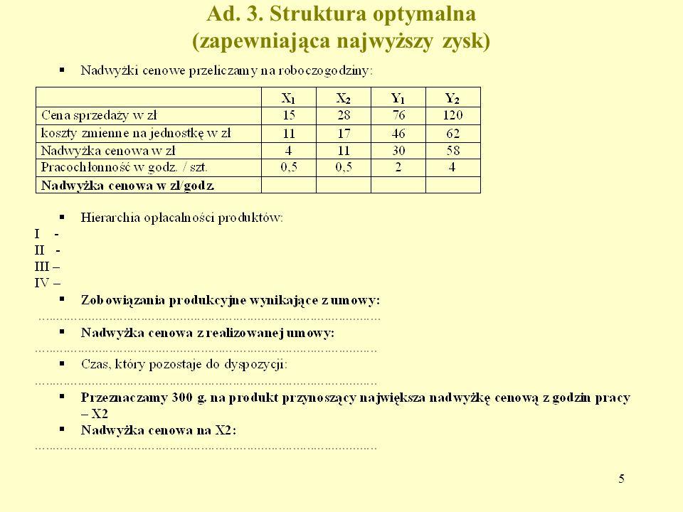 5 Ad. 3. Struktura optymalna (zapewniająca najwyższy zysk)