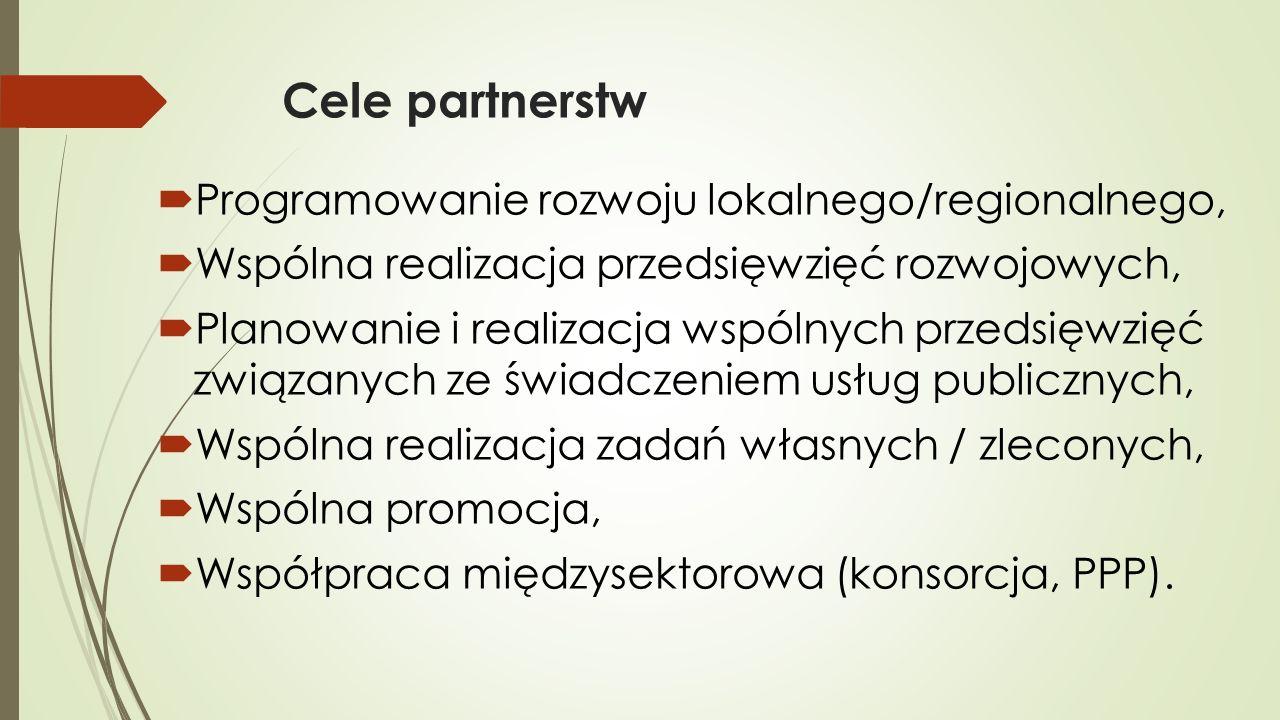 Cele partnerstw  Programowanie rozwoju lokalnego/regionalnego,  Wspólna realizacja przedsięwzięć rozwojowych,  Planowanie i realizacja wspólnych przedsięwzięć związanych ze świadczeniem usług publicznych,  Wspólna realizacja zadań własnych / zleconych,  Wspólna promocja,  Współpraca międzysektorowa (konsorcja, PPP).