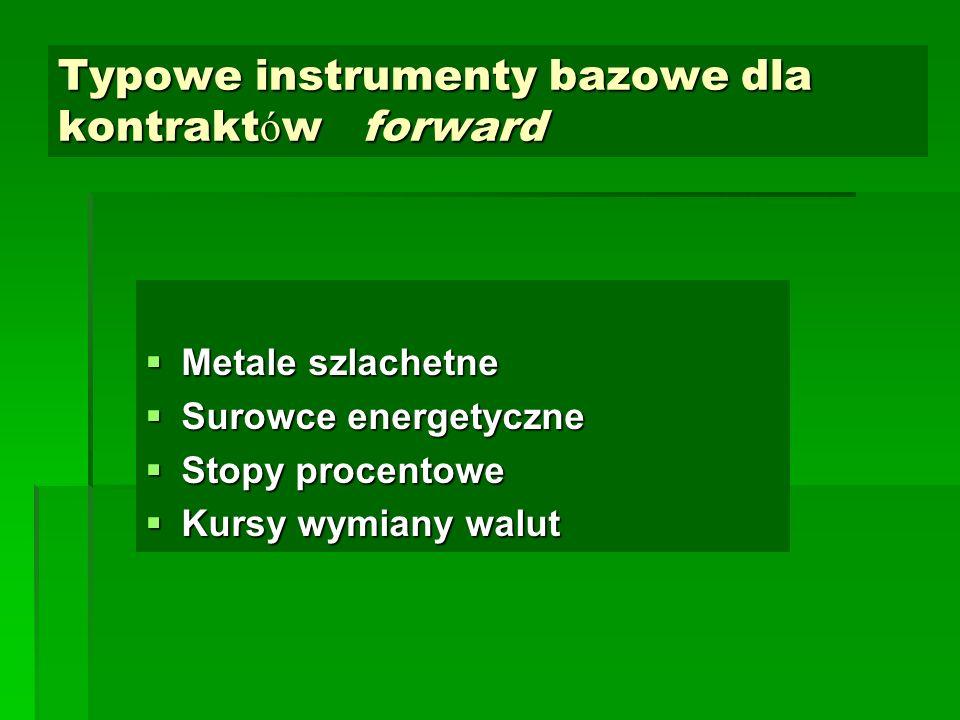 Typowe instrumenty bazowe dla kontrakt ó w forward  Metale szlachetne  Surowce energetyczne  Stopy procentowe  Kursy wymiany walut
