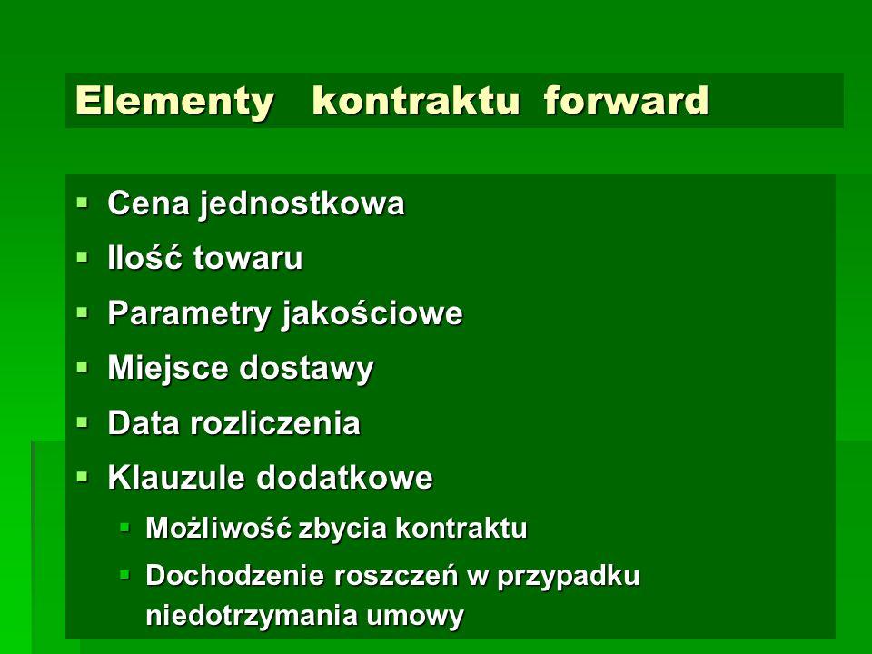 Elementy kontraktu forward  Cena jednostkowa  Ilość towaru  Parametry jakościowe  Miejsce dostawy  Data rozliczenia  Klauzule dodatkowe  Możliwość zbycia kontraktu  Dochodzenie roszczeń w przypadku niedotrzymania umowy