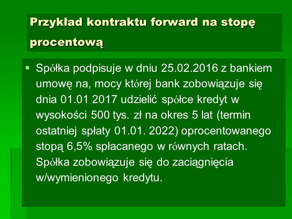 Przykład kontraktu forward na stopę procentową   Sp ó łka podpisuje w dniu 25.02.2016 z bankiem umowę na, mocy kt ó rej bank zobowiązuje się dnia 01.01 2017 udzielić sp ó łce kredyt w wysokości 500 tys.