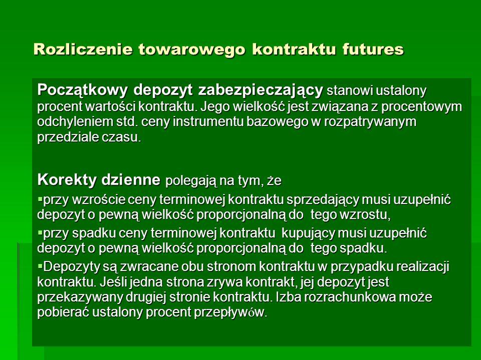 Rozliczenie towarowego kontraktu futures Początkowy depozyt zabezpieczający stanowi ustalony procent wartości kontraktu. Jego wielkość jest związana z