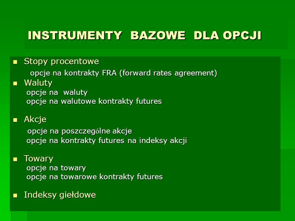 INSTRUMENTY BAZOWE DLA OPCJI Stopy procentowe Stopy procentowe opcje na kontrakty FRA (forward rates agreement) opcje na kontrakty FRA (forward rates