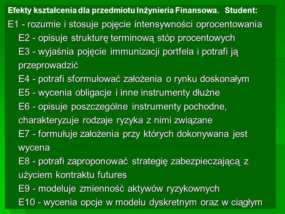 Efekty kształcenia dla przedmiotu Inżynieria Finansowa. Student: E1 - rozumie i stosuje pojęcie intensywności oprocentowania E2 - opisuje strukturę te