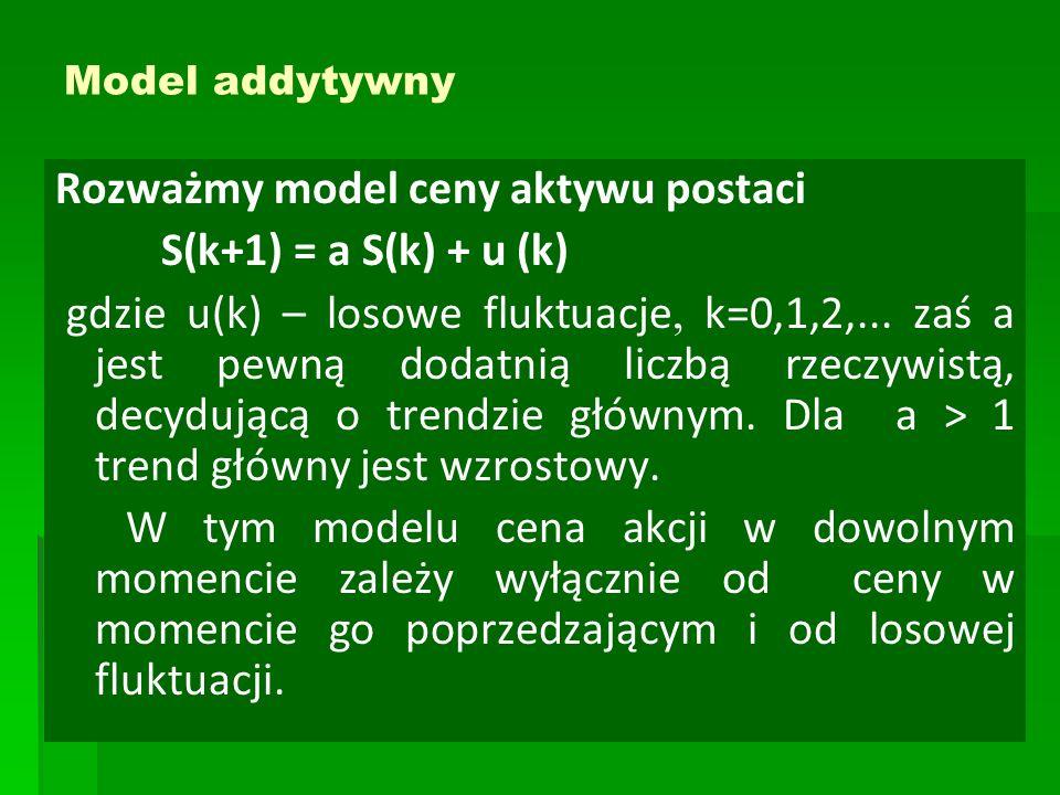 Model addytywny Rozważmy model ceny aktywu postaci S(k+1) = a S(k) + u (k) gdzie u(k) – losowe fluktuacje, k=0,1,2,... zaś a jest pewną dodatnią liczb