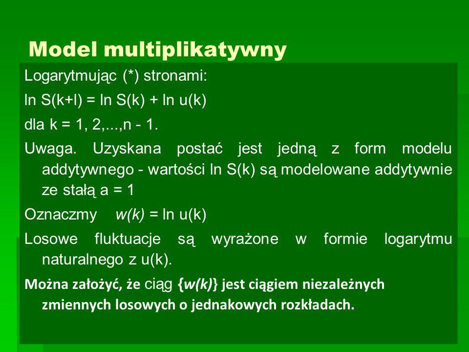 Model multiplikatywny Logarytmując (*) stronami: ln S(k+l) = ln S(k) + ln u(k) dla k = 1, 2,...,n - 1. Uwaga. Uzyskana postać jest jedną z form modelu