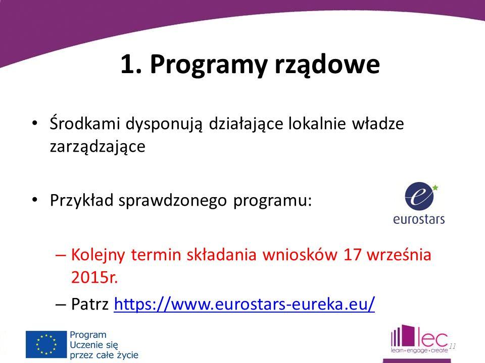 1. Programy rządowe Środkami dysponują działające lokalnie władze zarządzające Przykład sprawdzonego programu: – Kolejny termin składania wniosków 17