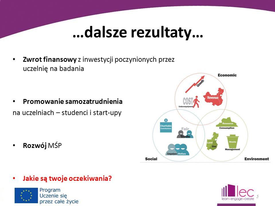 …dalsze rezultaty… Zwrot finansowy z inwestycji poczynionych przez uczelnię na badania Promowanie samozatrudnienia na uczelniach – studenci i start-upy Rozwój MŚP Jakie są twoje oczekiwania.