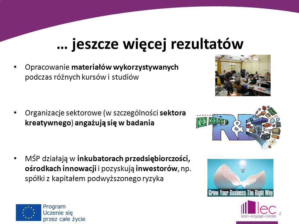 … jeszcze więcej rezultatów Opracowanie materiałów wykorzystywanych podczas różnych kursów i studiów Organizacje sektorowe (w szczególności sektora kreatywnego) angażują się w badania MŚP działają w inkubatorach przedsiębiorczości, ośrodkach innowacji i pozyskują inwestorów, np.