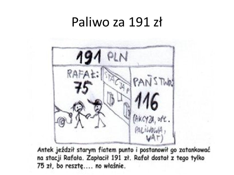 Paliwo za 191 zł