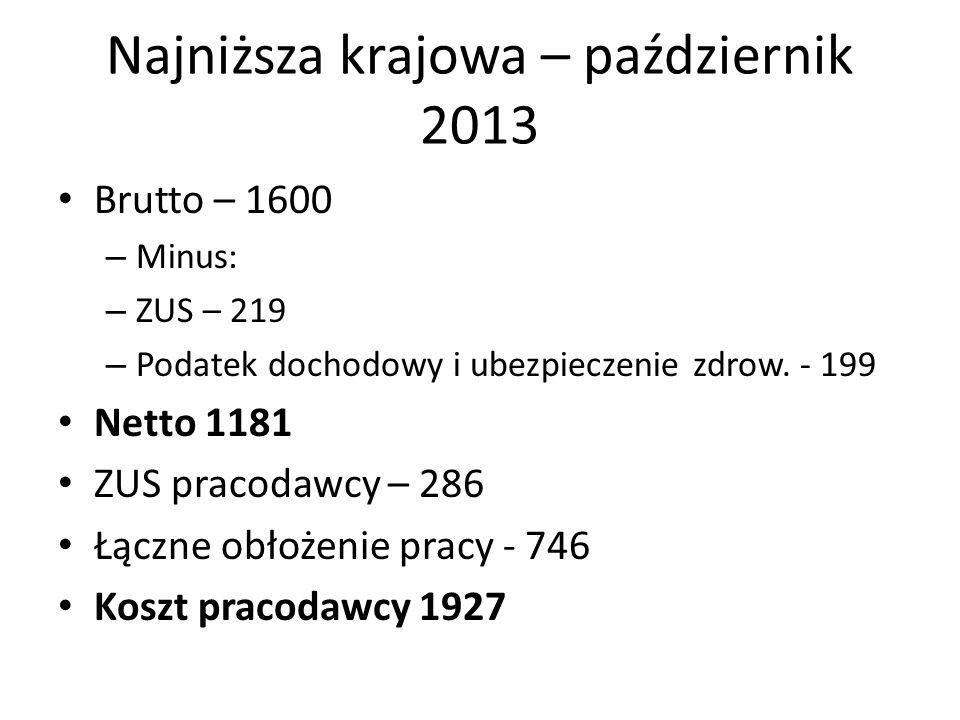 Najniższa krajowa – październik 2013 Brutto – 1600 – Minus: – ZUS – 219 – Podatek dochodowy i ubezpieczenie zdrow.