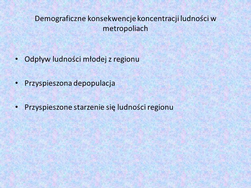 Demograficzne konsekwencje koncentracji ludności w metropoliach Odpływ ludności młodej z regionu Przyspieszona depopulacja Przyspieszone starzenie się