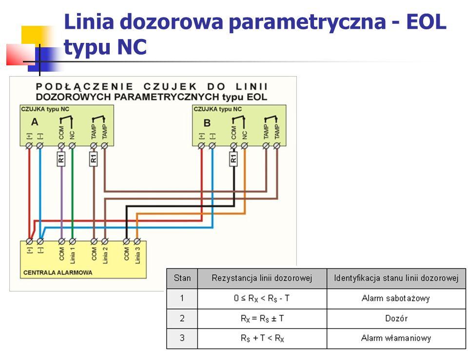 Linia dozorowa parametryczna - EOL typu NC