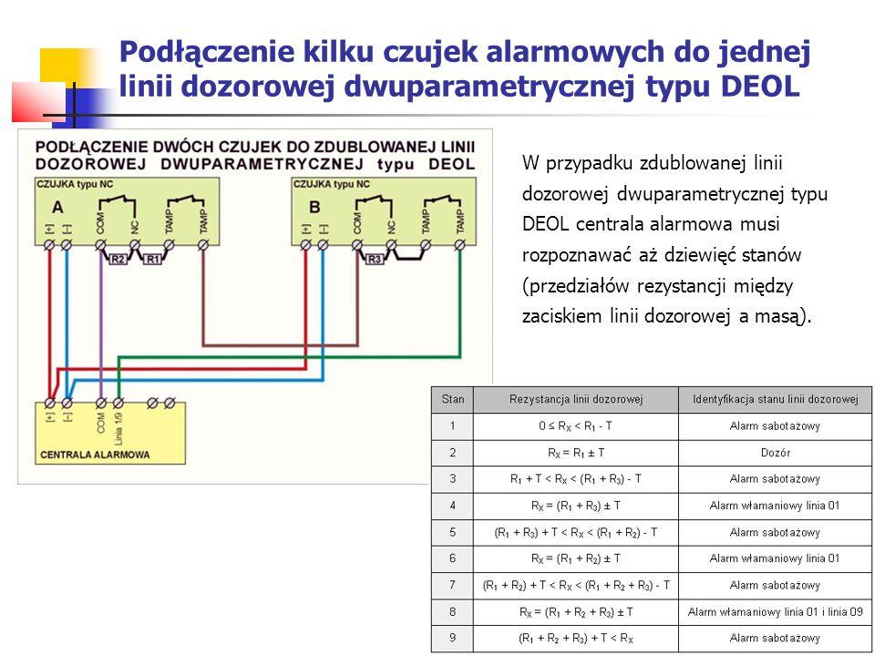 W przypadku zdublowanej linii dozorowej dwuparametrycznej typu DEOL centrala alarmowa musi rozpoznawać aż dziewięć stanów (przedziałów rezystancji mię