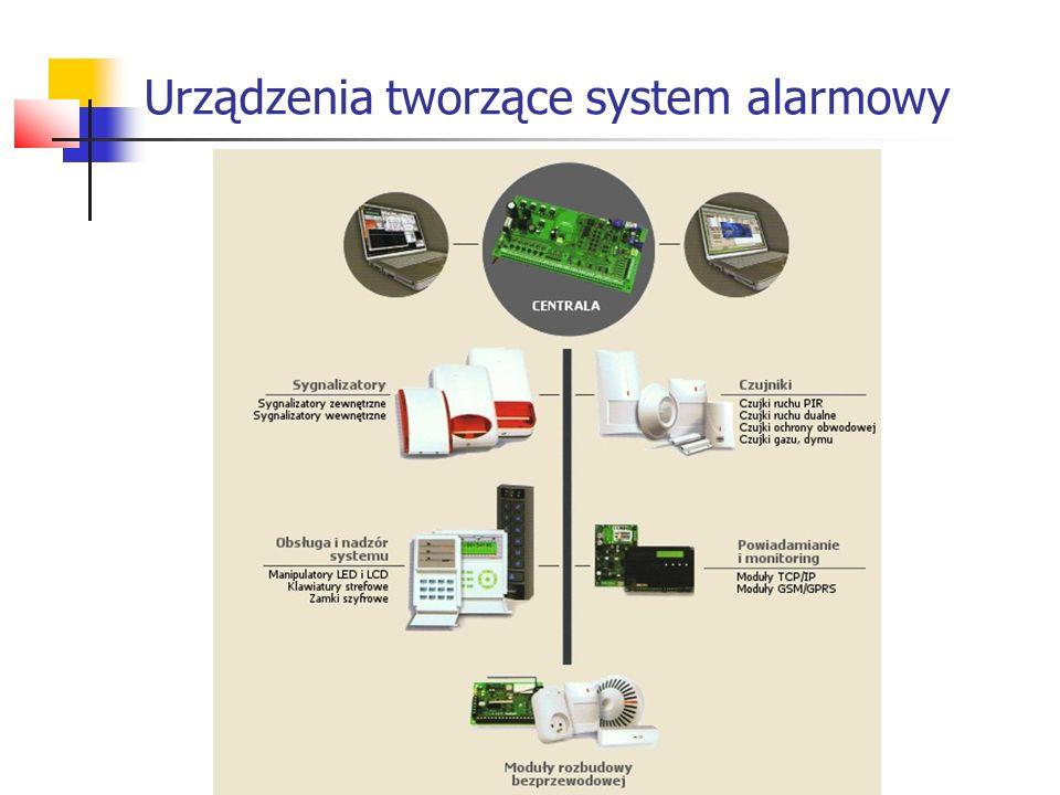 Centrala alarmowa - mózg systemu alarmowego, odpowiada za funkcjonalność całego układu.