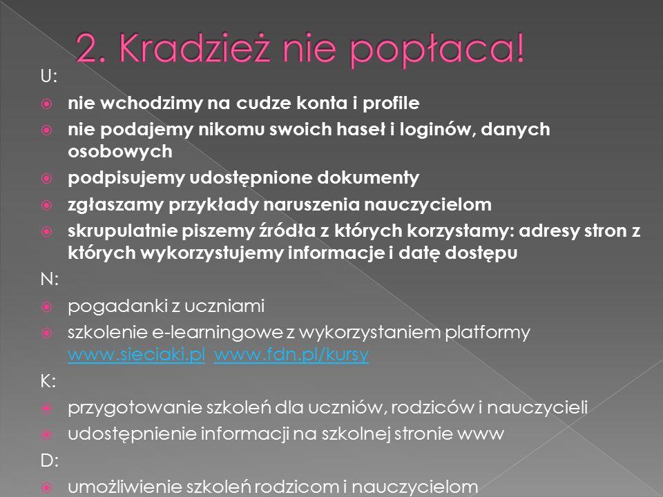 U:  nie wchodzimy na cudze konta i profile  nie podajemy nikomu swoich haseł i loginów, danych osobowych  podpisujemy udostępnione dokumenty  zgłaszamy przykłady naruszenia nauczycielom  skrupulatnie piszemy źródła z których korzystamy: adresy stron z których wykorzystujemy informacje i datę dostępu N:  pogadanki z uczniami  szkolenie e-learningowe z wykorzystaniem platformy www.sieciaki.pl www.fdn.pl/kursy www.sieciaki.plwww.fdn.pl/kursy K:  przygotowanie szkoleń dla uczniów, rodziców i nauczycieli  udostępnienie informacji na szkolnej stronie www D:  umożliwienie szkoleń rodzicom i nauczycielom