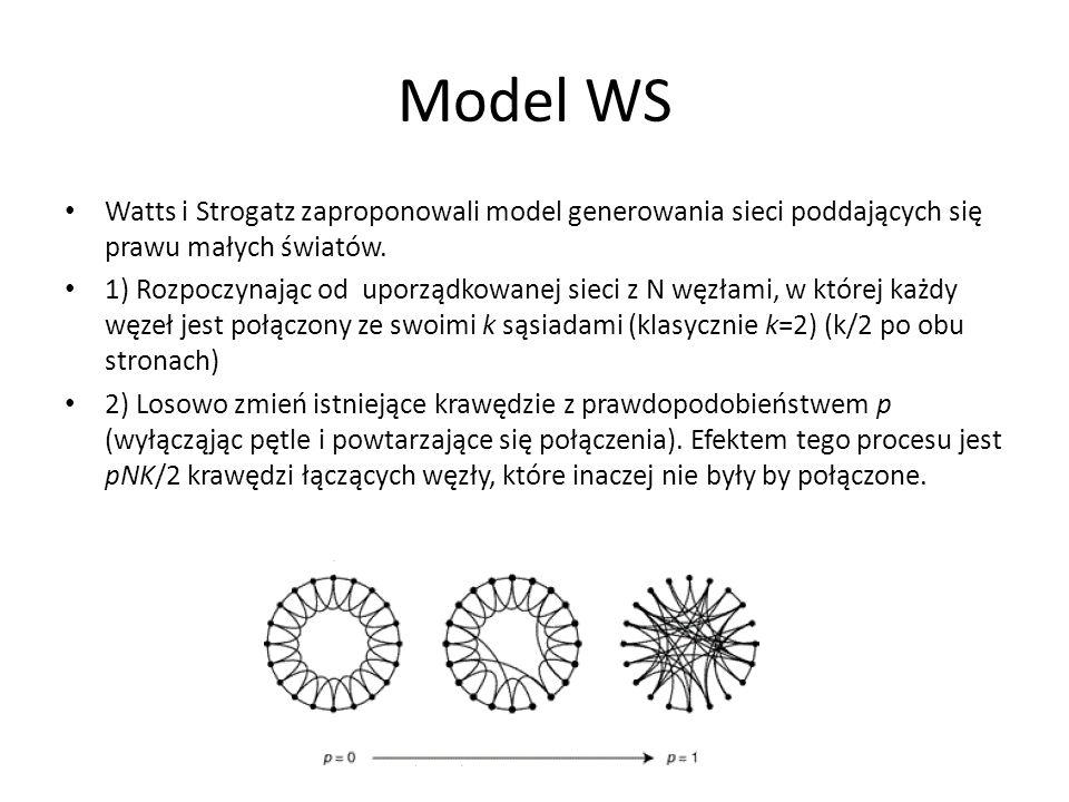 Model WS Watts i Strogatz zaproponowali model generowania sieci poddających się prawu małych światów. 1) Rozpoczynając od uporządkowanej sieci z N węz