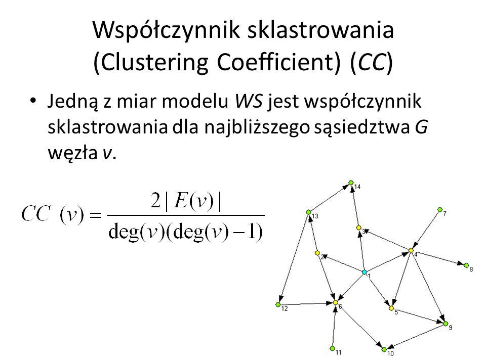 Współczynnik sklastrowania (Clustering Coefficient) (CC) Jedną z miar modelu WS jest współczynnik sklastrowania dla najbliższego sąsiedztwa G węzła v.