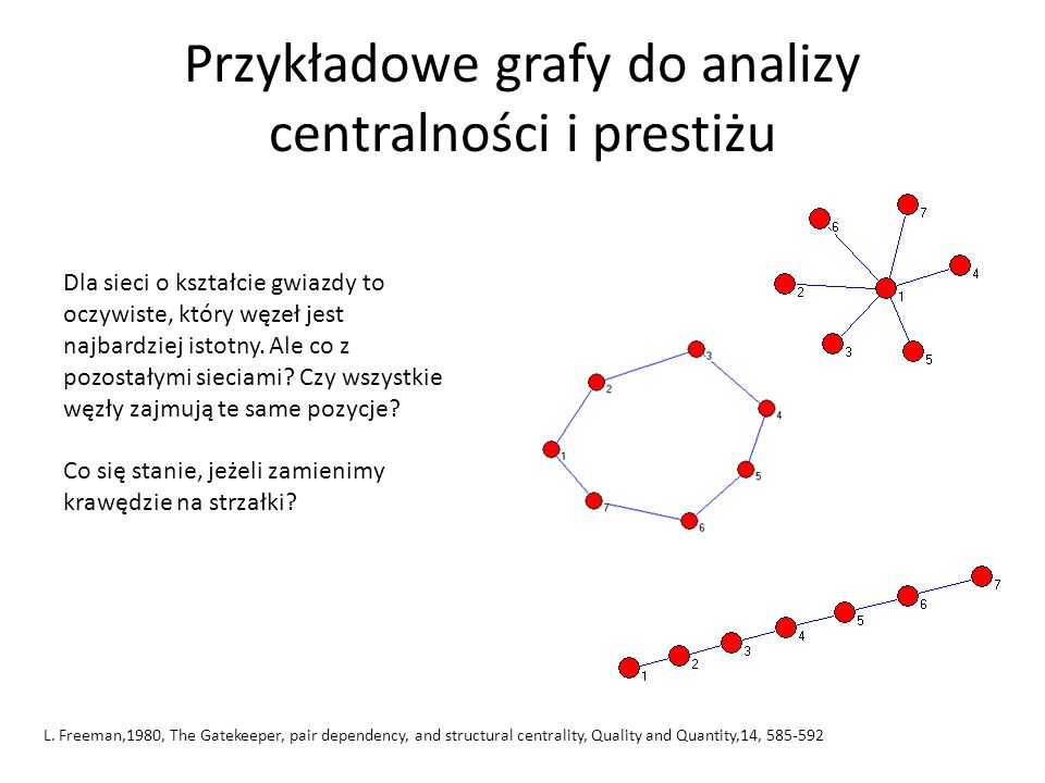 Przykładowe grafy do analizy centralności i prestiżu L. Freeman,1980, The Gatekeeper, pair dependency, and structural centrality, Quality and Quantity