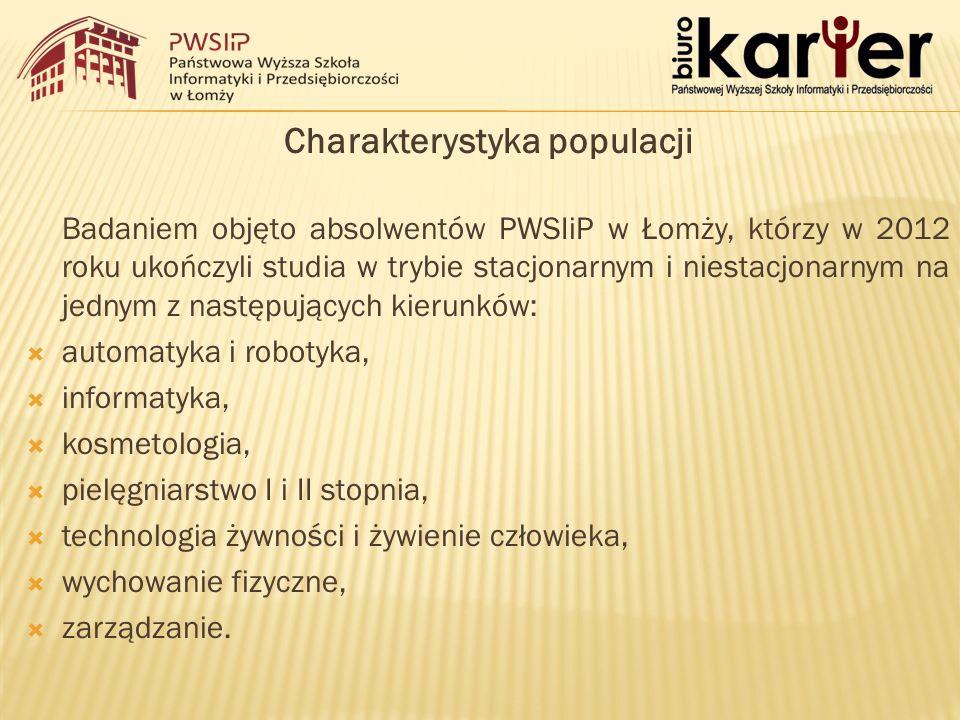 Charakterystyka populacji Badaniem objęto absolwentów PWSIiP w Łomży, którzy w 2012 roku ukończyli studia w trybie stacjonarnym i niestacjonarnym na jednym z następujących kierunków:  automatyka i robotyka,  informatyka,  kosmetologia,  pielęgniarstwo I i II stopnia,  technologia żywności i żywienie człowieka,  wychowanie fizyczne,  zarządzanie.