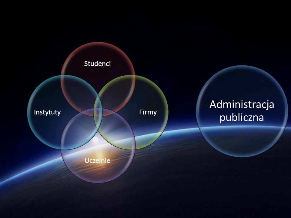 Budowa klimatu dla rozwoju polskiego sektora kosmicznego Edukacja, popularyzacja Wsparcie działań grup zajmujących się sektorem kosmicznym zawodowo
