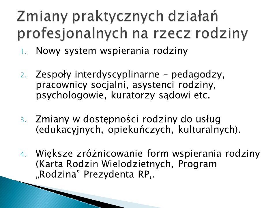 1. Nowy system wspierania rodziny 2. Zespoły interdyscyplinarne – pedagodzy, pracownicy socjalni, asystenci rodziny, psychologowie, kuratorzy sądowi e