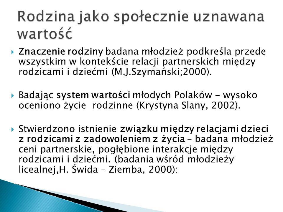  Znaczenie rodziny badana młodzież podkreśla przede wszystkim w kontekście relacji partnerskich między rodzicami i dziećmi (M.J.Szymański;2000).  Ba