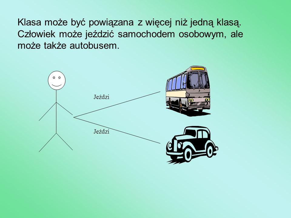 Klasa może być powiązana z więcej niż jedną klasą. Człowiek może jeździć samochodem osobowym, ale może także autobusem. Jeździ