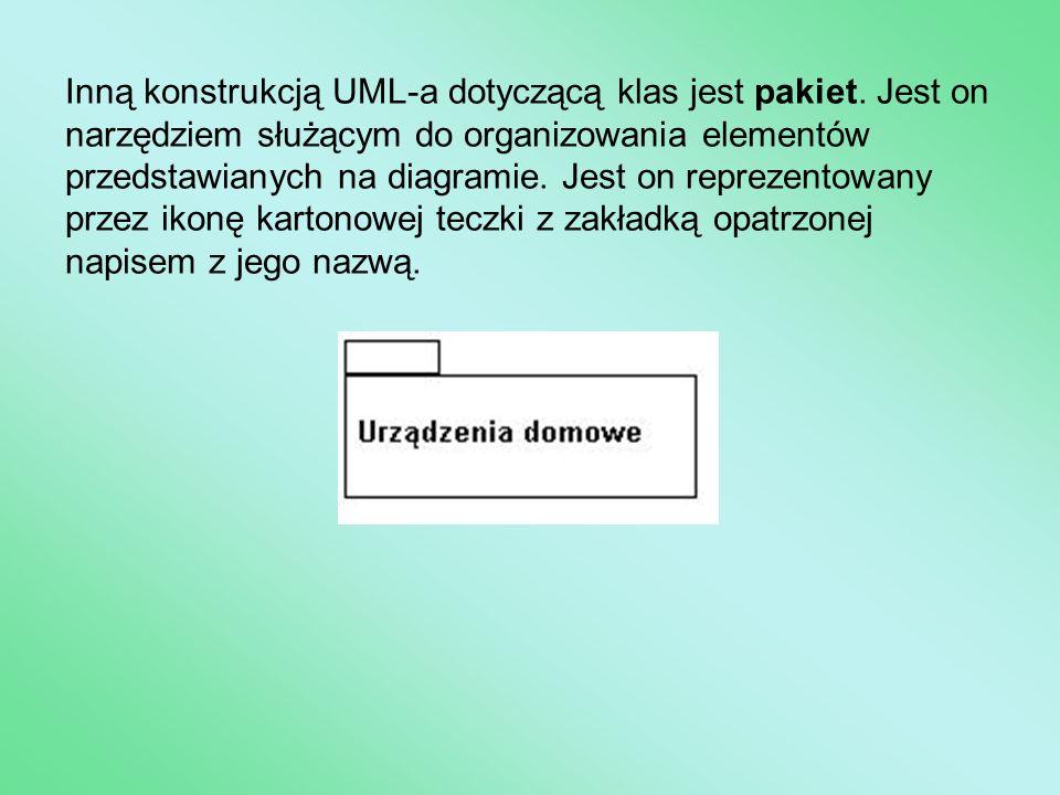 Inną konstrukcją UML-a dotyczącą klas jest pakiet. Jest on narzędziem służącym do organizowania elementów przedstawianych na diagramie. Jest on reprez