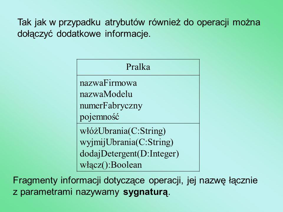 Tak jak w przypadku atrybutów również do operacji można dołączyć dodatkowe informacje. Pralka nazwaFirmowa nazwaModelu numerFabryczny pojemność włóżUb