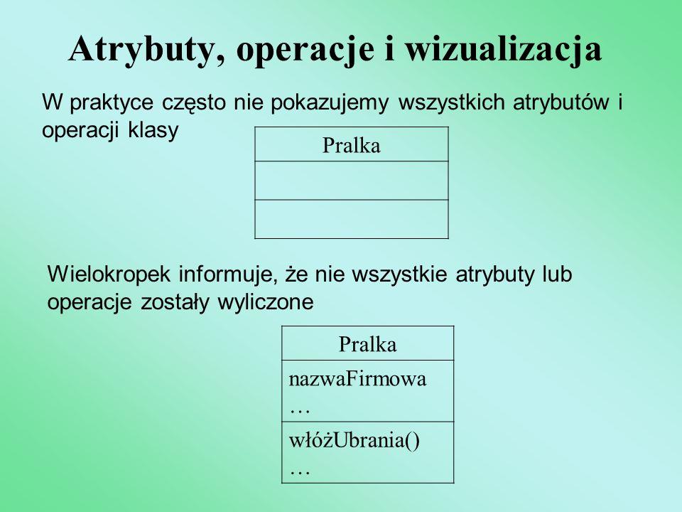 Atrybuty, operacje i wizualizacja Pralka W praktyce często nie pokazujemy wszystkich atrybutów i operacji klasy Wielokropek informuje, że nie wszystki