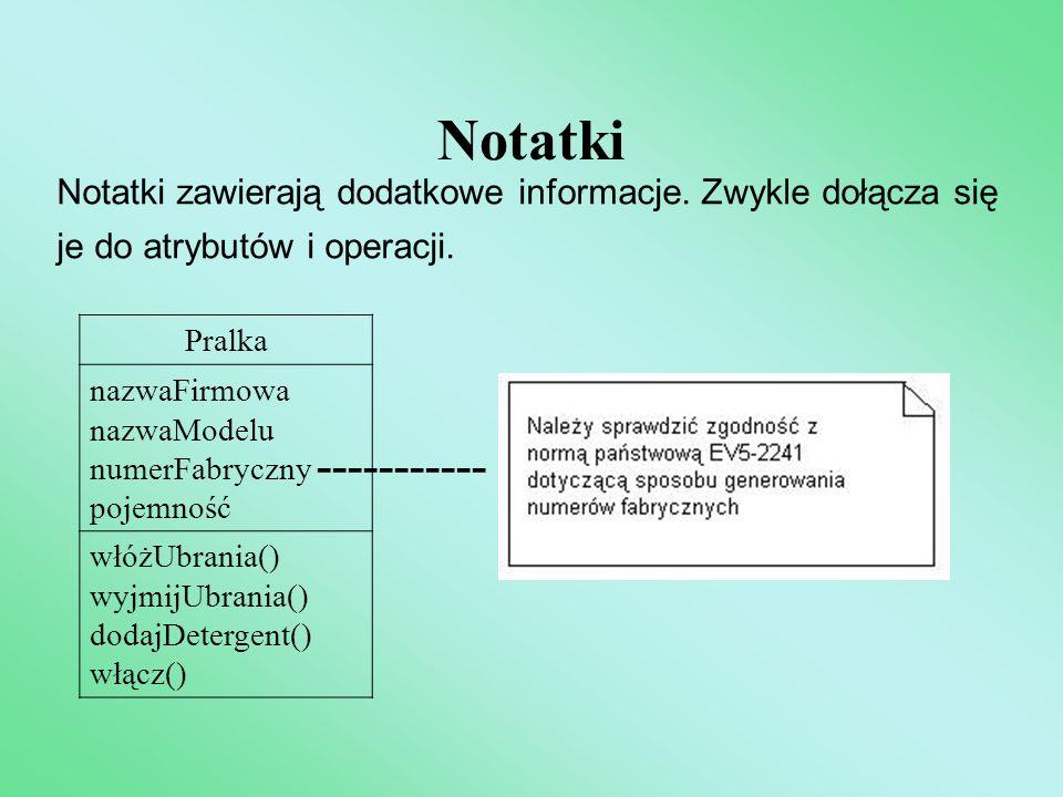 Notatki Notatki zawierają dodatkowe informacje. Zwykle dołącza się je do atrybutów i operacji. Pralka nazwaFirmowa nazwaModelu numerFabryczny pojemnoś