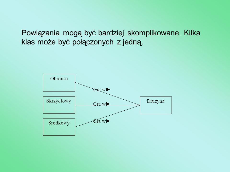 Gra w► Obrońca Drużyna Skrzydłowy Środkowy Powiązania mogą być bardziej skomplikowane. Kilka klas może być połączonych z jedną.