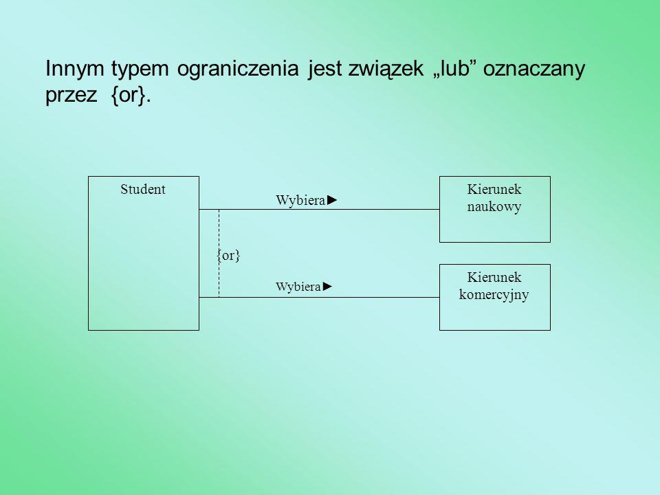 """Innym typem ograniczenia jest związek """"lub"""" oznaczany przez {or}. Wybiera► Kierunek naukowy Kierunek komercyjny Student {or}"""