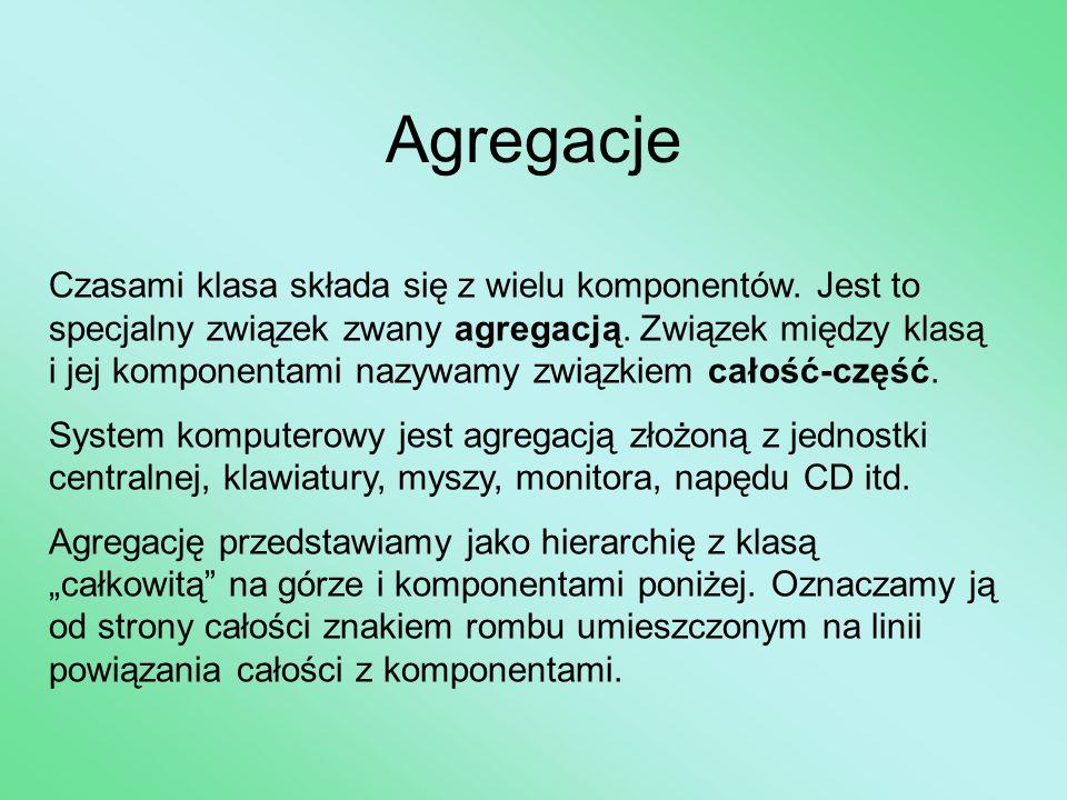 Agregacje Czasami klasa składa się z wielu komponentów. Jest to specjalny związek zwany agregacją. Związek między klasą i jej komponentami nazywamy zw